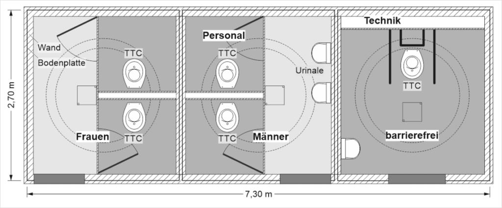 Öffentliche Toilettenanlage mit 2 Toilettenräume Frauen, mit Vorraum; 1 Toilettenraum Männer mit zwei Urinalen; 1 Toilettenraum Personal; 1 Toilettenraum barrierefrei, mit Urinal