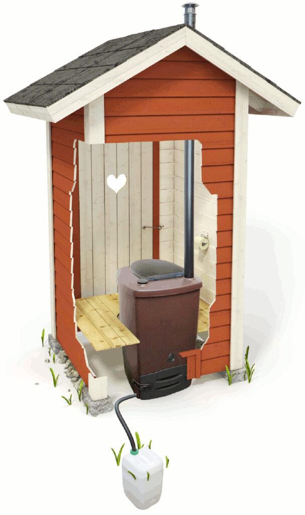 Toilettenkabine mit der Biolan eco