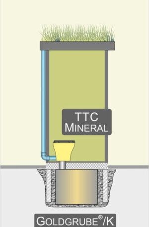 Trenn-Trockentoilette - Einbau in separates Toilettenhaus, Lastabtrag über Punkt- oder Streifenfundamente