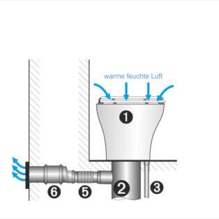 Entlüftung Trocken-Trenntoilette - über Aussenwand - 2