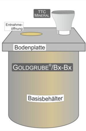 Goldgrube Beton Bx-Bx mit integriertem Teilbehälter für Fäzes und Urin