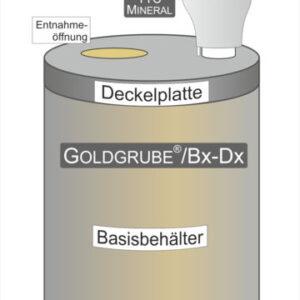Goldgrube Beton Bx-Dx mit integriertem Teilbehälter für Fäzes und Urin