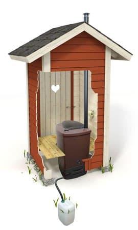 Komposttoilettensystem Biolan eco 200 Liter - mit Drainage für Sickerwasser