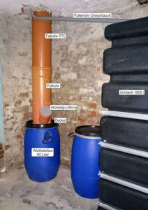 Sammelbehälter 60 L für Trocken-Trenntoilette im Keller mit Entlüftungsleitung