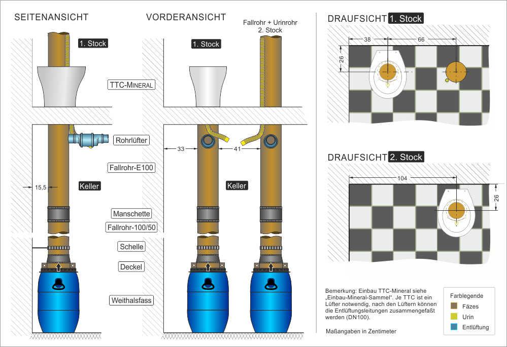 Trocken-Trenntoilette und Bausatz - Einbau-Etagen